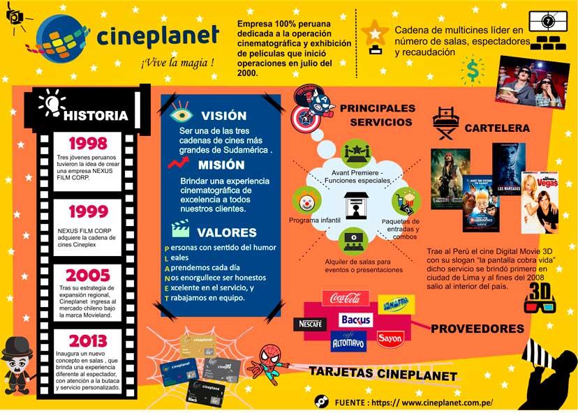 Infografia-GraficaII-CinePlanet
