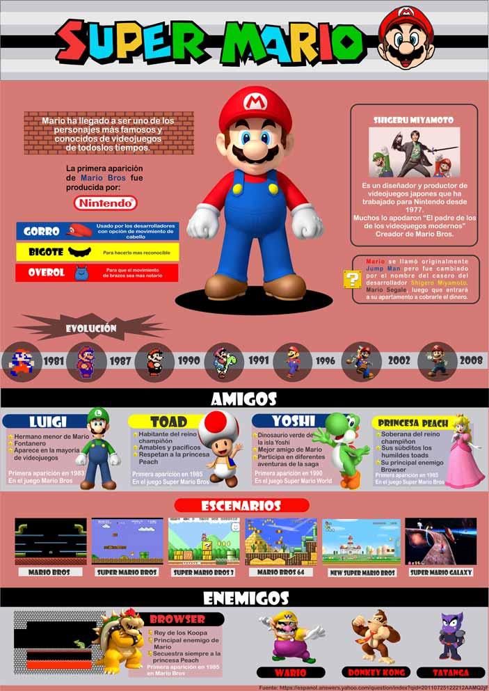Infografia-GraficaII-MarioBros-1