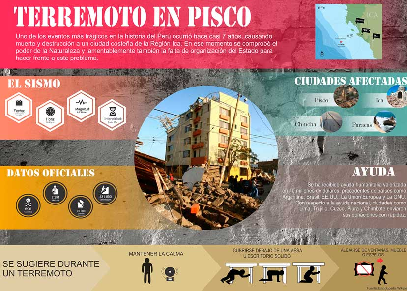 Infografia-GraficaII-TerremotoPisco